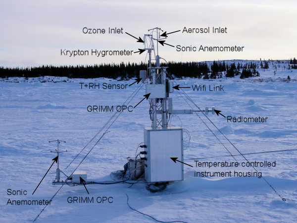 Annotated image of COBRA flux mast