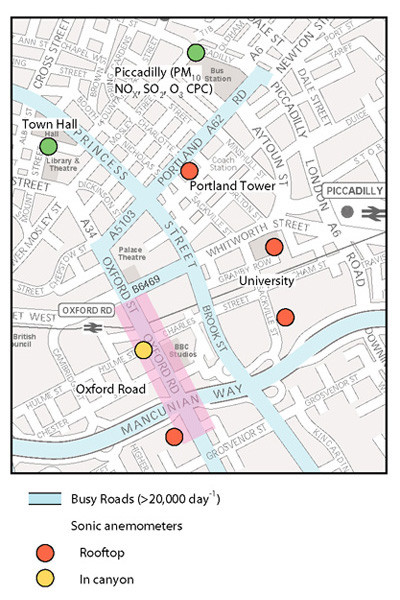 Map showing the main CITYFLUX sites in Manchester.
