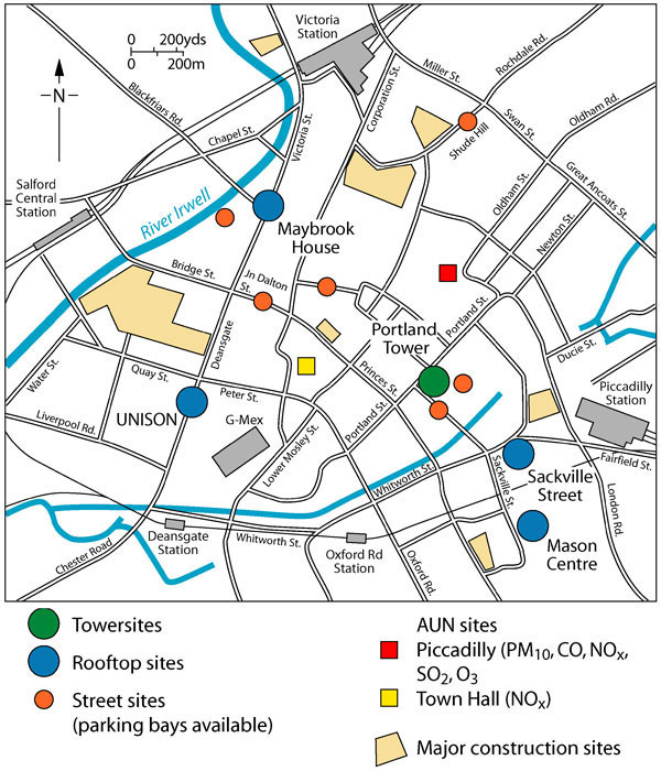 CityFlux Project 2005 Measurement Locations Centre for