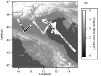 Organic mass concentrations in the Po Valley, Italy, measured during ADRIEX (Crosier et al., Chemical composition of summertime aerosol in the Po Valley (Italy), Northern Adriatic and Black Sea, Q. J. Royal Met. Soc. in press).