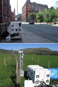 Fig 2: The dual QCLAS measuring NH3 in a street canyon in Manchester (top) and at an agricultural grassland site in southern Scotland (bottom).