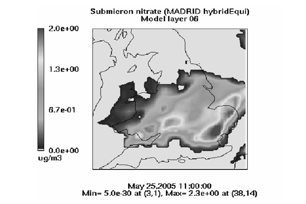 Fig 2. A comparison between modelled and measured submicron nitrate concentration.